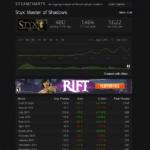 Steamstats.com
